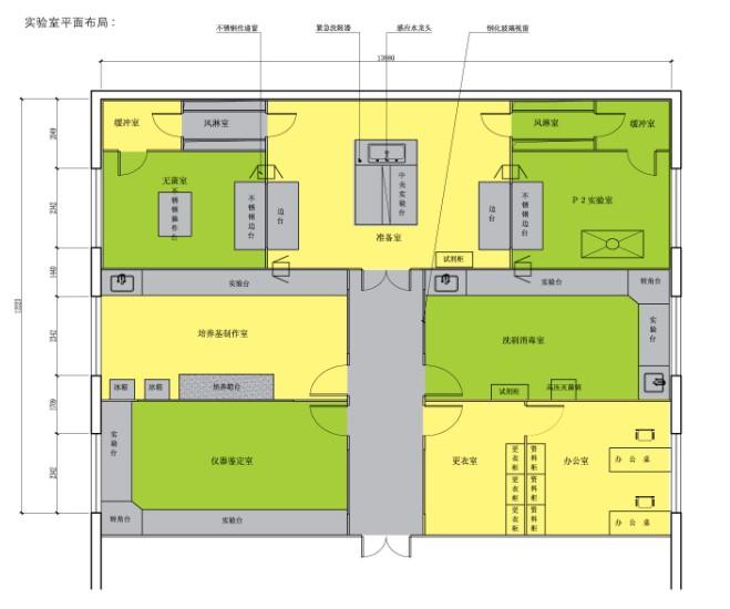 净化工程 空气净化工程方案|洁净室设计方案 >  洁净实验室-生物安全