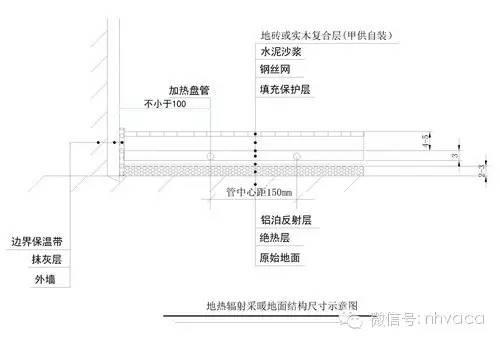 采暖与新风系统设计参考(企业版)