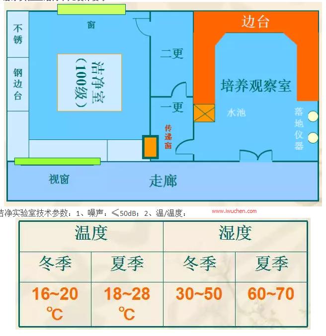 17025 实验室组织结构图