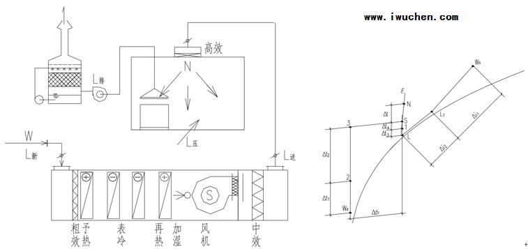 药厂洁净室的空调净化(新版gmp)-张利群-广州空气净化