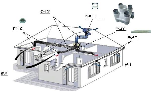 天加新风空调屋顶机电路图